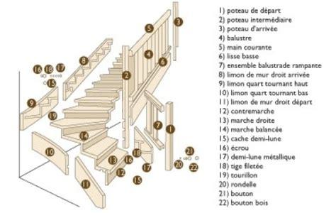 2212134975 technique de construction des escaliers comment construire un escalier 233 tape par 233 tape