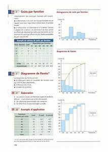 Pdf Print Guide Du Dessinateur Industriel