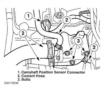 Ford Ranger Engine Thermostat Location