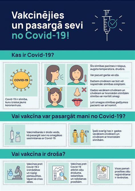 Vakcīnas pret Covid-19 - Ilūkstes novada pašvaldība