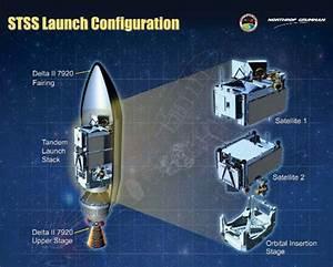Spaceflight Now | Delta Launch Report | Illustrations of ...