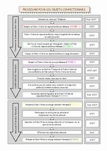 Ordre De Réparation : fiche ordre de reparation d un notice manuel d 39 utilisation ~ Medecine-chirurgie-esthetiques.com Avis de Voitures