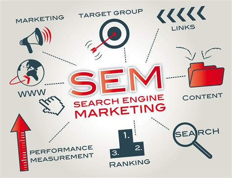 Seo Sem Marketing by Search Engine Marketing Paid Search Engine Marketing