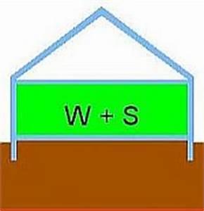 Sanierungskosten Pro M2 Wohnfläche : baukosten wohnhaus pro qm m2 berechnen 2018 ~ Eleganceandgraceweddings.com Haus und Dekorationen