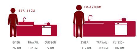 taille plan de travail cuisine quelle hauteur de plan de travail choisir cuisine plus