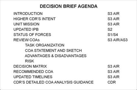 fm   appendix  planning  operations charts