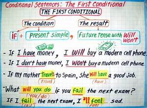 First Conditional FUN LESSONS