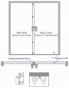 Push Pad Panic Bolt  U0026 Latch Kit