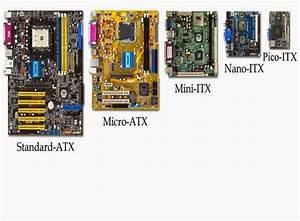 Intel E210882 Motherboard Diagram