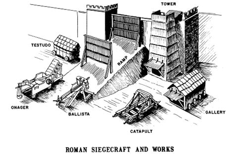 siege engines siege weapons facts factolex
