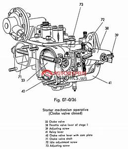 Free Download  Mercedes Benz Service Manual Models 180 To 220 Se