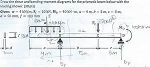 Solved  Draw The Shear And Bending