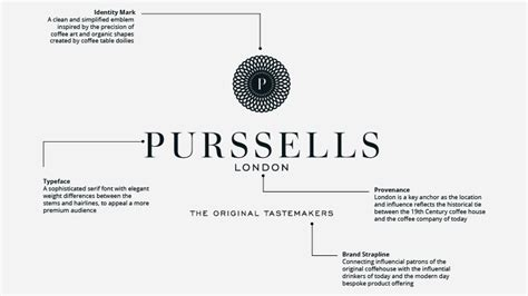 The Luxury Brand And Its Logo
