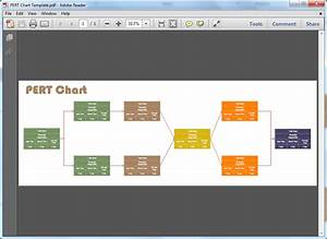 Pert diagram mac images how to guide and refrence ccuart Image collections