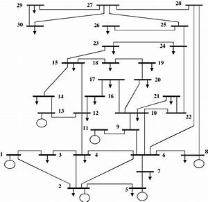Single Line Diagram Of The Ieee 30