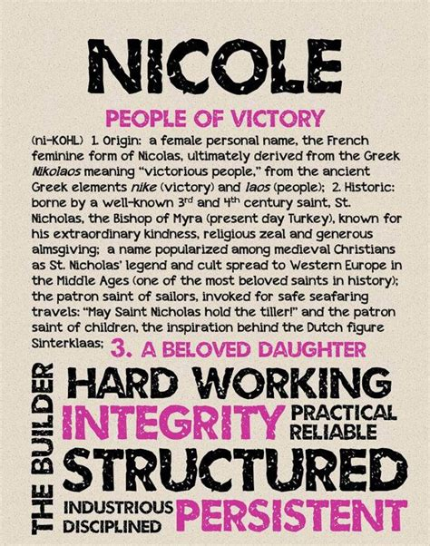 Letters Nicole Bubble Name