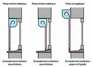 Volet Roulant Monobloc : volet roulant sur mesure euromatik ~ Farleysfitness.com Idées de Décoration