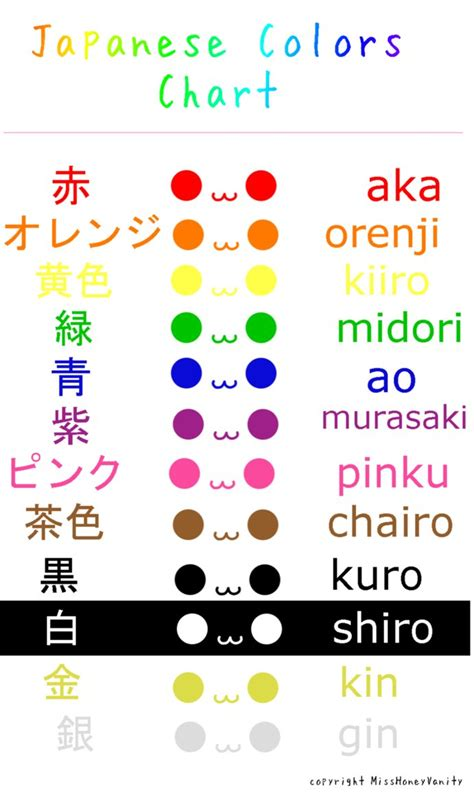 Learn Japanese Colors By Misshoneyvanity On Deviantart