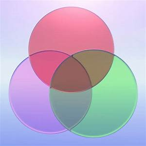 Royalty Free Venn Diagram Pictures  Images And Stock