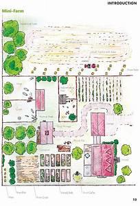 Homesteading Plans