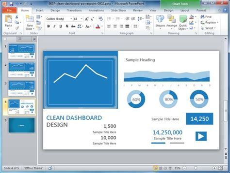 powerpoint dashboard template  cpanjinfo