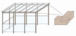 Carport Selber Bauen : carport bauen aus plexiglas ~ Frokenaadalensverden.com Haus und Dekorationen