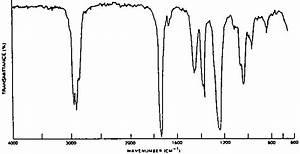 Isoamyl Acetate Related Keywords - Isoamyl Acetate Long ...