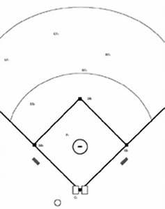Softball Diagrams and Templates - free printable drawing