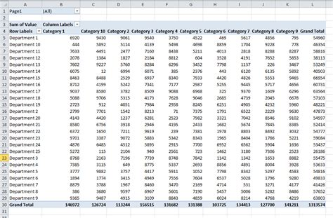 excel spreadsheet pivot table excel dashboard templates how to convert an existing excel