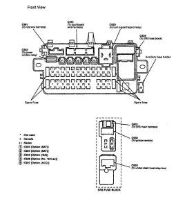 Acura Integra Wiring Diagrams Fuse Block