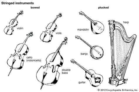 guitar stringed instruments students britannica homework help