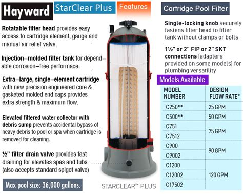 Best Pool Filters For Inground Pools