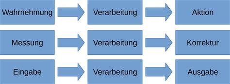 Mit Zahlen Banken überzeugen - Ihr individuelles IT/ERP-System aus der Oberlausitz