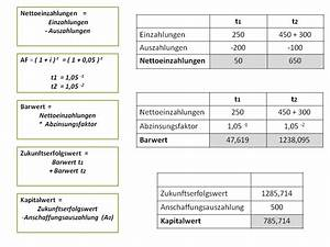 Zinsfuß Berechnen : investitionsrechnung hortipendium ~ Themetempest.com Abrechnung