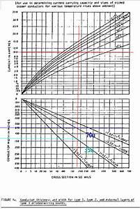 Det Berechnen : strombelastbarkeit leiterbahn berechnen ~ Themetempest.com Abrechnung