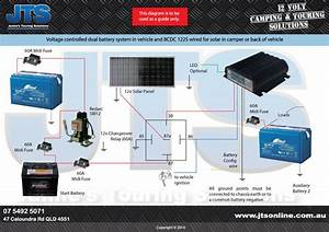 Pin By Gc On Camper Trailers