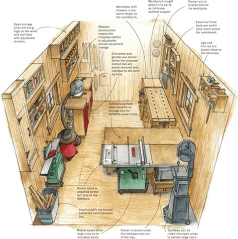 set   fully equipped small woodworking workshop
