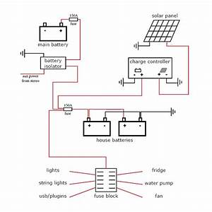 Ace Motorhome Wiring Diagram