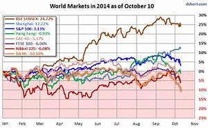 Wolf Richter: What the Heck Just Happened in Global Stock ...