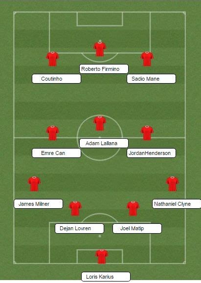 Crystal Palace vs Liverpool : Preview, Possible Lineups ...