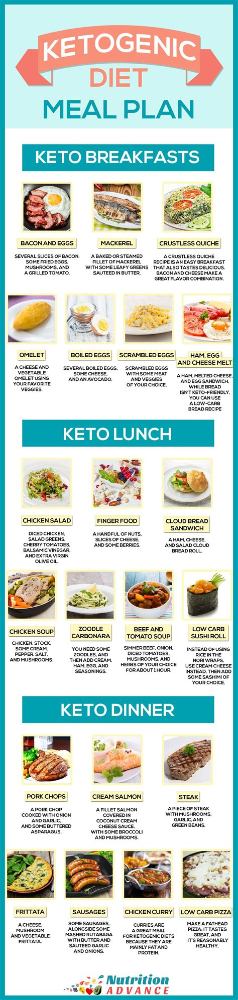 atkins diet  beginner keto diet menu images
