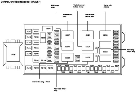 2004 F350 Fuse Relay Diagram by 2004 F350 A 5 4l Engine 2wd Auto Transmission Is