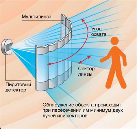 Инфракрасный датчик движения. как устроен и работает? . power coup electric