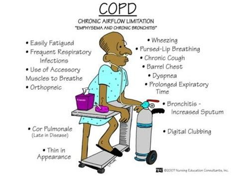 Copdchronic Airflow Limitation  Positivemed. Lateral Chest Signs. To Boldly Go Signs. True Signs Of Stroke. Organizing Pneumonia Signs. Holocaust Signs. Day Week Signs. Rewarming Signs. Pitching Signs
