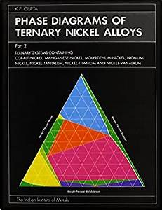 Phase Diagrams Of Ternary Nickel Alloys  Part 2  K P