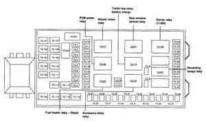 similiar ford f 250 fuse panel diagram keywords 2005 ford f250 fuse diagram ford 5mj78 ford