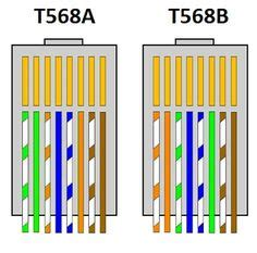Cat5e T568b Wiring Diagram by T568a T568b Rj45 Cat5e Cat6 Ethernet Cable Wiring Diagram