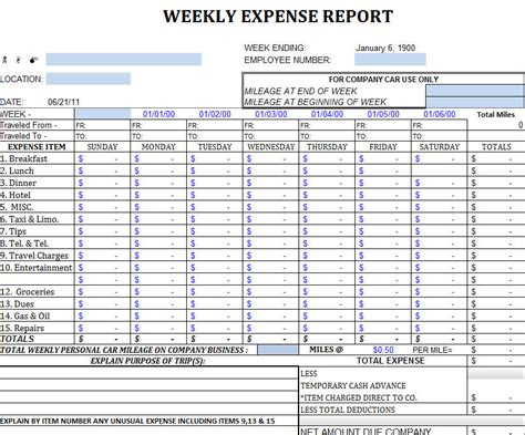 expense sheet excel expense report template