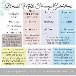 Breastmilk Storage Chart Printable Ultimate Breastmilk Storage Guidelines For Pumping Mamas