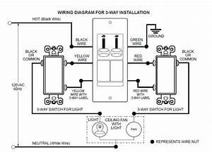Installing Dimmer Switch On Ceiling Fan Light